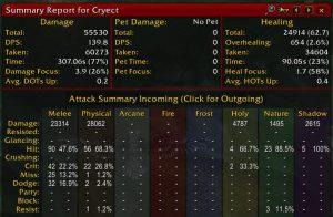 MoP Addons | World of Warcraft Addons - DKPminus