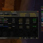 Altoholic WoW Addon Characters_Tooltips