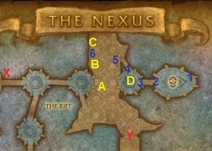 nexus chaos theory